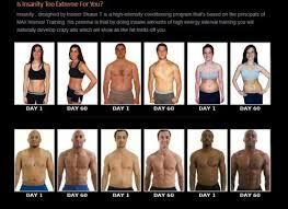 5 kg afvallen per week