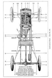 model t ford forum engine schematics for school project model t model t ford forum now i know why