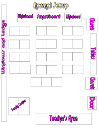 Middle School Math Madness Classroom Seating Arrangements