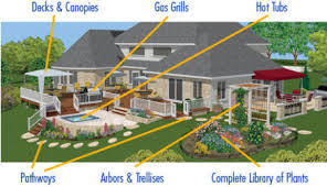 Small Picture Home Landscape Design Software Virtual Architect