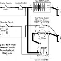 starter motor internal wiring diagram yondo tech starter motor wiring diagram at 12 Volt Starter Wiring Diagram