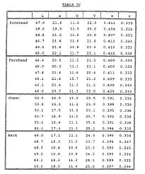 Bilirubin Levels Chart Jaundice Bilirubin Level Chart For Adults