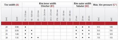 Wheel Width Tire Size Chart 13 Cogent Wheel Width For Tire Size Chart