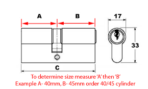 Euro Cylinder Size Chart How To Measure And Fit Your Door Cylinder The Window