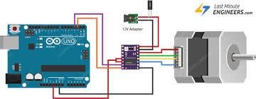 interface drv8825 stepper motor driver