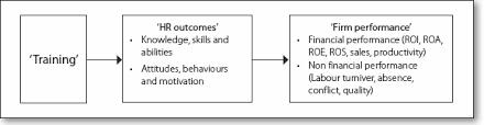 Literature Review on Performance Management System Allstar Construction aqa gcse english literature coursework word limit xml file
