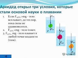 Презентация на тему Реферат по Физике ученика р класса  7 Сила Архимеда Причина возникновения выталкивающей силы в разности сил на разных глубинах