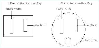 3 prong plug wire wiring diagram 3 prong outlet diagram wiring diagram for you 3 prong plug neutral wire 3 prong plug wire