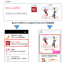 Kanade Dspがスマートフォン向けディスプレイ広告枠へのネイティブ広告