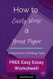 Starting Essays If You Dread Writing Essays Procrastinate Starting
