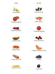 Baby Serving Size Chart Serving Size Guide My Atlantic Medical Imaging
