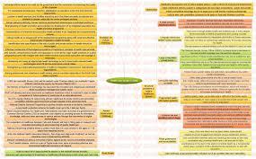 finance essays 009 research paper healthcare finance topics health20are