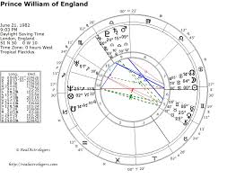Prince Natal Chart Natal Chart For Prince William Realastrologers
