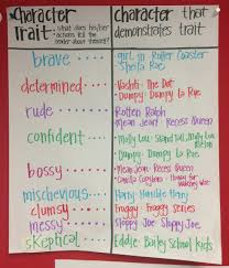 Character Traits Anchor Chart Common Character Traits My Blog