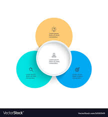 3 Template Pie Chart Presentation Template With 3