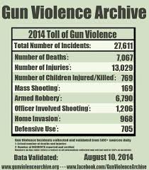 best stop the violence part two images  gun casualties in 2014