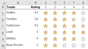 Star Sequence Chart Excel Five Star Rating Chart My Online Training Hub