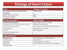Right Vs Left Sided Heart Failure Chart Heart Failure In Children 2015