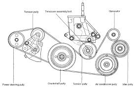 hyundai santa fe how to change serpentine belt on 2005 hyundai 3 5l