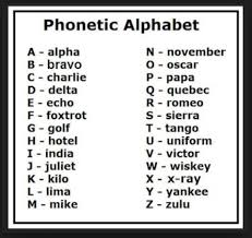 More formally known as the international radiotelephony spelling alphabet (also called the icao phonetic or spelling alphabet), the nato. Peel Regional Police On Twitter What Does The Foxtrot Have To Do With Police Work Https T Co Vvc44xr6de