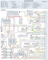 pug wiring diagrams wiring diagram user peugeot 207 towbar wiring wiring diagram pug wiring diagrams