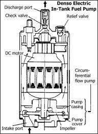 solved i need a diagram of the fuel pump and its location fixya fuel pump diagram 393397 at Fuel Pump Diagram