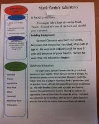 understanding dialogue tom sawyer worksheets worksheets to activate background knowledge about topics in the adventures of tom sawyer students created a