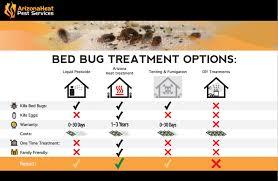bed bug treatment option comparison chart