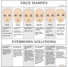Face Shape Chart Eyebrows Chart Permanent Pretty