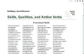 Resume Power Words Impressive Resume Power Words 28 Ifest Within Resume Power Words