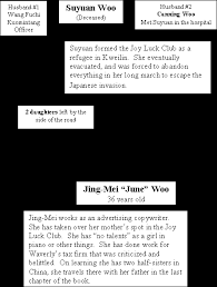 joy luck club family trees joy luck club family trees