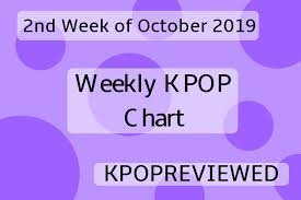 Kpop Chart 2019 Weekly Chart 2nd Week Of October 2019 Kpop Review