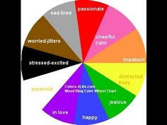 7 Best Ring Images Mood Ring Colors Mood Ring Color