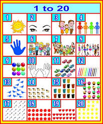 Buy Sds Learning Number Chart For Kids Counting Online At