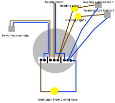 is this ceiling rose electrical wiring diagram correct for the enter image description here