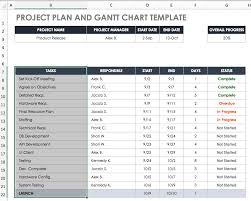 Gantt Chart Project Template Create A Gantt Chart In Excel Instructions Tutorial
