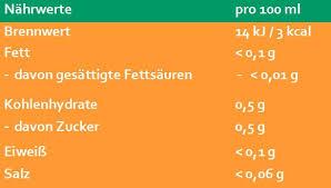 Getränkehersteller Fruchtsafthersteller aus Österreich