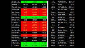 Jingstation Com Free Stock Charts Data News Technical