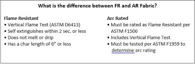 Fr Rating Chart 70e Update And What It Means To Your Organization
