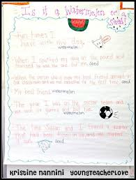 Chart Narrative Examples Narrative Writing Anchor Chart Freebies Supplyme