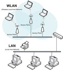 make your tablets and smart phones smarter add serial capability basic home network diagram at Wireless Access Point Network Diagram