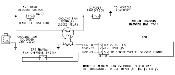 cooling fan circuit and a c high pressure switch circuit test illustration 6 g00675591