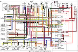 harley davidson wiring diagram wiring diagram library 2015 harley softail wiring diagram wiring diagram todays harley davidson