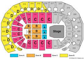 Intrust Bank Arena Tickets In Wichita Kansas Intrust Bank