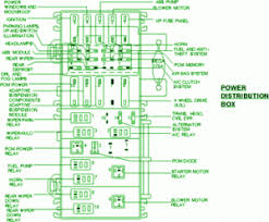 ford fuse box diagram fuse box ford exposition power fuse box ford 1998 exposition power distribution diagram