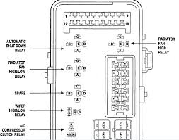chrysler concord keeps blowing ign under hood a few minutes the power schematic only shows me a 40 amp fuse use the attach diagram for possistion and i will run the load from there