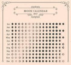 Wiccan Moon Chart 2017 Moon Calendar Wicca