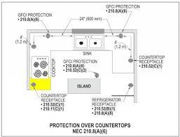 new kitchen wiring diagram kitchen gfci wiring diagram free