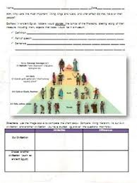 Viking Hierarchy Chart Viking Social Structures Ks2 Related Keywords Suggestions