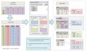 What Is Pivot Table Basic Concepts Of Pivot Tables Joy Of Data